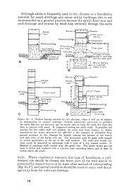 adobe ft adobe or sun dried brick for farm buildings page 10 digital