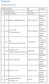 Google Public Dns Server Traffic by Google Public Dns Server 8 8 4 4 Routing To China Spiceworks