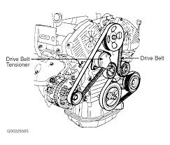 2005 kia sportage serpentine belt routing and timing belt diagrams