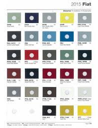 porsche riviera blue paint code paint chips 2015 fiat