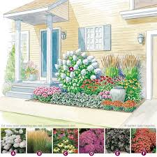 Flower Bed Plan - best 25 small front yard landscaping ideas on pinterest front