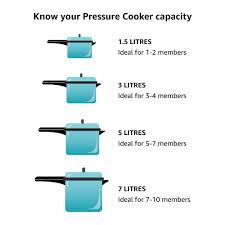 usha lexus room heater price in india buy prestige popular aluminium pressure cooker 3 litres online at