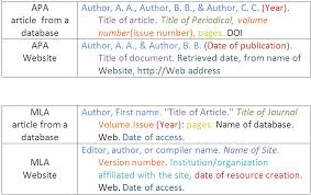 how to cite a table in mla these tables show how to cite different kinds of resources in apa