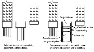 building reuse assessment for sustainable urban reconstruction