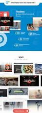 porto responsive wordpress ecommerce theme by sw themes