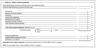 Business Expense Template For Taxes by Business Vehicle Expenses Focus On Tax