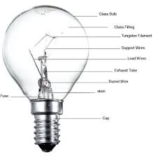 thomas edison light bulb invention learning with litecraft thomas edison litecraft
