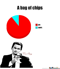 Meme Chip - a bag of chips by julijaa meme center