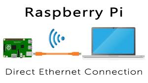 to connect to a raspberry pi directly with an ethernet cable