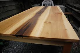 Primitive Home Decor Coupon Code Contemporary Wood Floor Stain And Polyurethane For Informal Tips