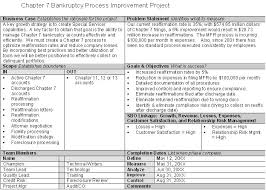Six Sigma Project Charter Template Excel Project Charter Template Project Charter Template Project Charter