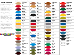 model paint conversion chart real fitness