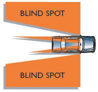 Driving Blind Spot Check 100 Ideas Blind Spot Driving On Metropolitano Info