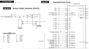jaguar xjs dash wiring diagram jaguar wiring diagram for cars