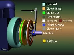 audi clutch problems common problems with everett audi clutch conaway motors