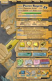Fictional Resume Game Design Resume Best Resume Collection