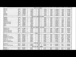 hyundai veloster philippines price hyundai price list