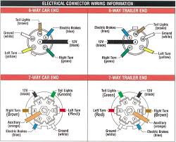 dodge ram trailer wiring color code dodge 7 pin trailer wiring