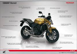 cb 600 for sale honda hornet cb600 2013