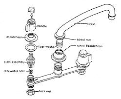 parts of a kitchen faucet diagram kitchen faucet components