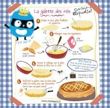 recette cuisine enfants les 104 meilleures images du tableau recettes avec les enfants sur