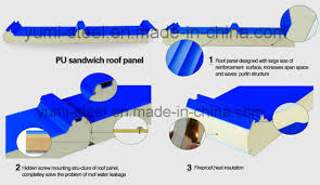 clean polyurethane china fireproof insulation board polyurethane puf sandwich panel