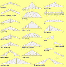 prefabricated roof trusses of prefab roof trusses