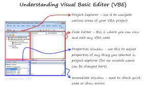 visual basic tutorial in hindi pdf introduction to vba excel macros what are they writing your