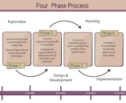 profit business plan software