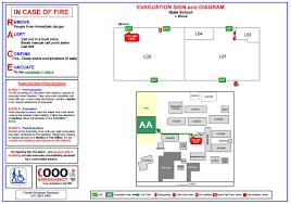 evacuation maps forsyth business solutions