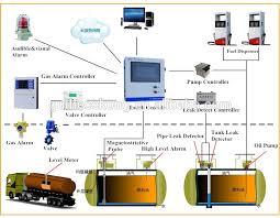underground tank level atg system diesel fuel tank liquid level