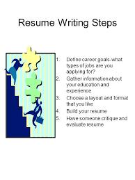 Resume Defin Star 1 Workshop Job Search Basic Training Ppt Download