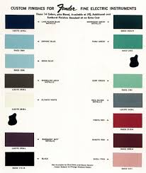 published collections the dupont colors for fender guitars