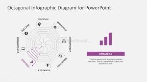 octagon diagram process flow powerpoint template slidemodel