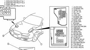 mazda 3 horn wiring diagram mazda wiring diagrams for diy car