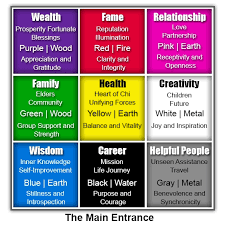 Feng Shui Bedroom Floor Plan Traditional Wisdom 20 Tips For Using Feng Shui Crystals Feng