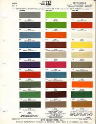 old color names f150 suv octane brake automotive
