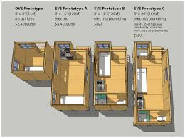 Tiny House Lab by To Plumb Or Not To Plumb Tent City Urbanism