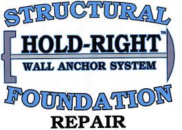 sabatka structural foundation repair basement solutions