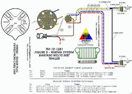 diagrams 492340 flat trailer plug wiring diagram u2013 how to wire up