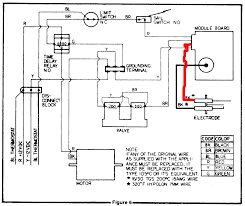 99 mercury wiper motor wiring wiring diagram byblank