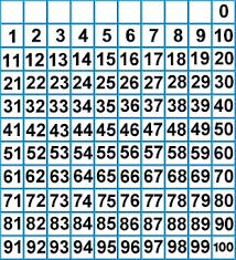 math hundreds chart printable hundreds chart 0 100 printable number chart 1 100
