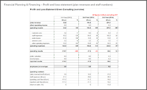 Personal Financial Statement Spreadsheet Income Statement Business Plan Template