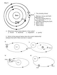 planet rotation worksheet