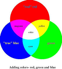 what color does pink and blue make collection of what color does pink and green make what color