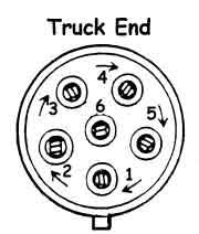 trailer wiring diagram light plug brakes hitch 6 pin way wire
