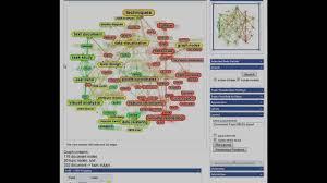 topic modeling and network analysis u2013 the scottbot irregular