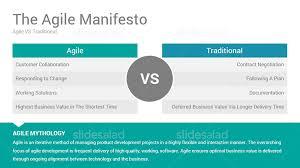 agile project management powerpoint presentation template slidesalad