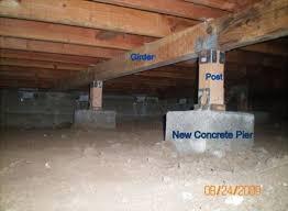 crawlspace block piers added to a beam between the floor joists