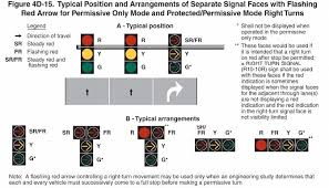 A Flashing Yellow Signal Light Means Highway Traffic Signals